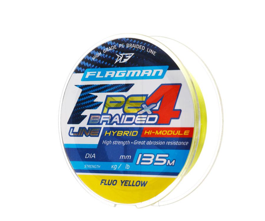 Набор спиннинговый Flagman Fire Fly New Generation
