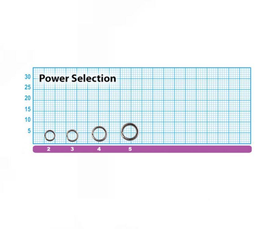 Кольца заводные Pontoon 21 Power Selection Black  #3