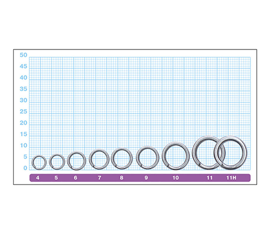 Кольца заводные Owner Split Ring Hyper Wire 5196 №08