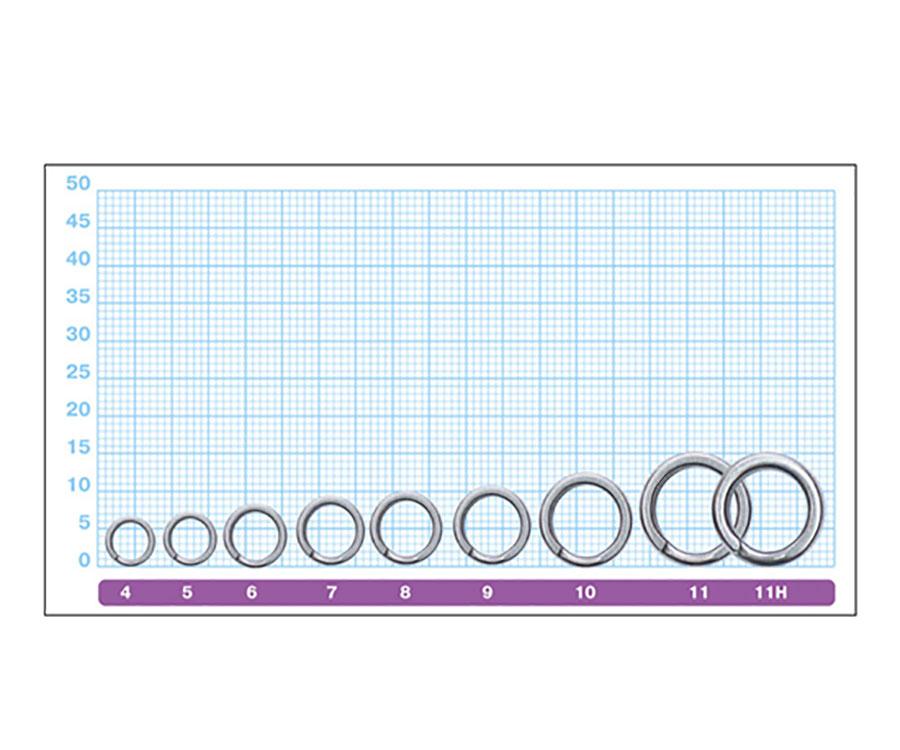 Кольца заводные Owner Split Ring Hyper Wire 5196 №06